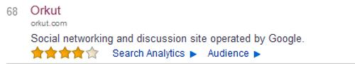 Orkut é a oitava maior rede social acessada no Brasil