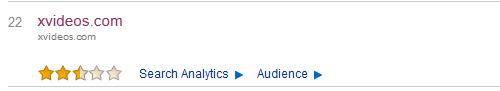 O Xvideos.com é o vigésimo segundo site MAIS ACESSADO DO BRASIL!
