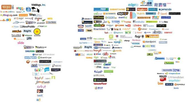 As10 redes sociais mais acessadas no Brasil
