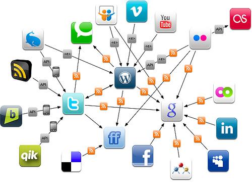 Como usar as redes socias no gerenciamento de reputações online