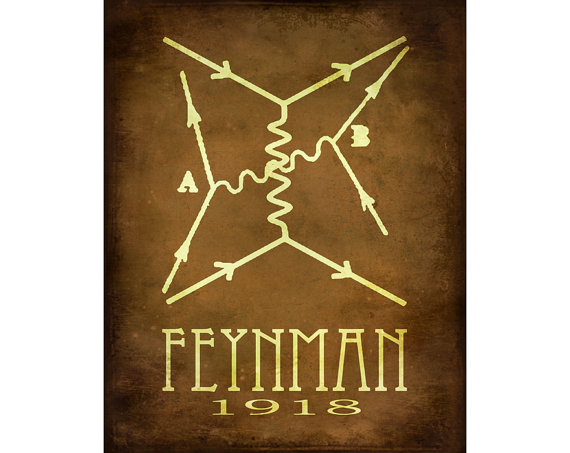 Steampunk Science Art Print Richard Feynman Rock Star Scientist Physics Poster Diagram Math Equation Physicist Geek Chic Tech Nerd