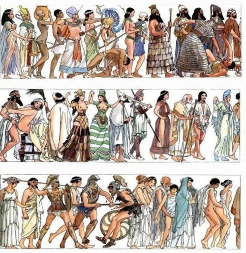 A historia da humanidade
