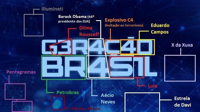 Mensagens Escondidas na Logo GERAÇÃO BRASIL