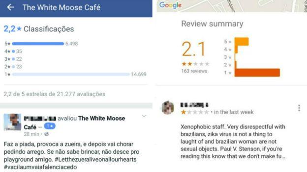 Café recebeu dezenas de milhares de avaliações negativas em diferentes sites